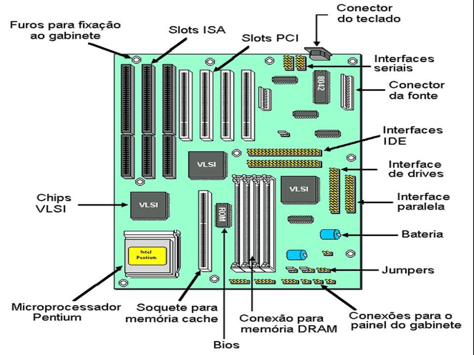 Interface de Seriais Servem para a conexão dos chamados dispositivos seriais.