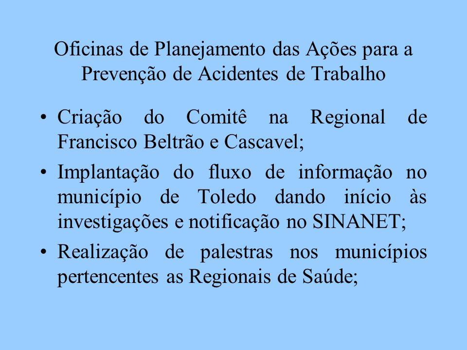 Oficinas de Planejamento das Ações para a Prevenção de Acidentes de Trabalho Criação do Comitê na Regional de Francisco Beltrão e Cascavel; Implantaçã