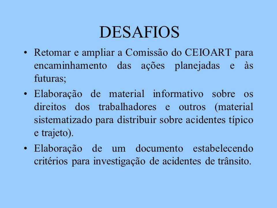 DESAFIOS Retomar e ampliar a Comissão do CEIOART para encaminhamento das ações planejadas e às futuras; Elaboração de material informativo sobre os di