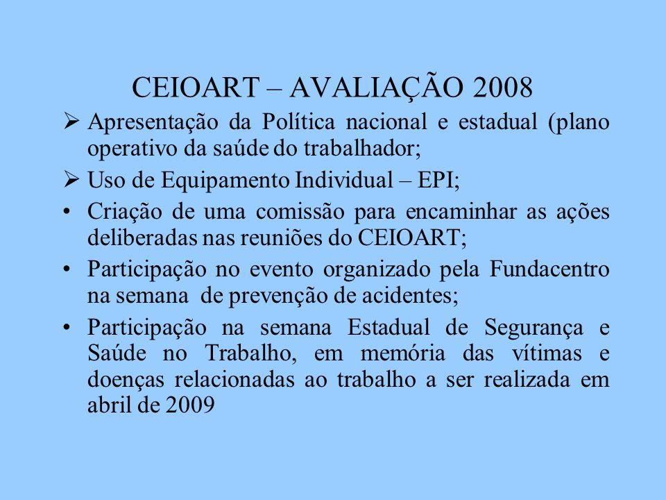 CEIOART – AVALIAÇÃO 2008 Apresentação da Política nacional e estadual (plano operativo da saúde do trabalhador; Uso de Equipamento Individual – EPI; C