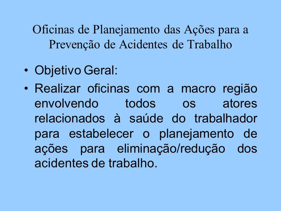 Oficinas de Planejamento das Ações para a Prevenção de Acidentes de Trabalho Objetivo Geral: Realizar oficinas com a macro região envolvendo todos os