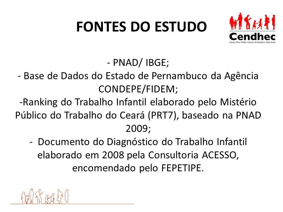 - PNAD/ IBGE; - Base de Dados do Estado de Pernambuco da Agência CONDEPE/FIDEM; -Ranking do Trabalho Infantil elaborado pelo Mistério Público do Trabalho do Ceará (PRT7), baseado na PNAD 2009; - Documento do Diagnóstico do Trabalho Infantil elaborado em 2008 pela Consultoria ACESSO, encomendado pelo FEPETIPE.
