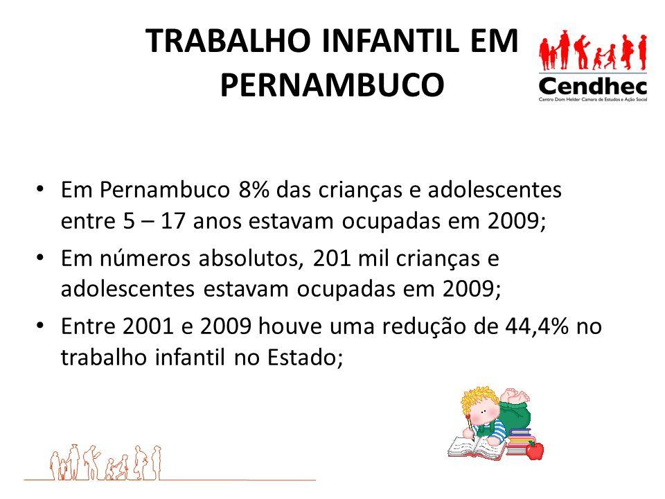 TRABALHO INFANTIL EM PERNAMBUCO Em Pernambuco 8% das crianças e adolescentes entre 5 – 17 anos estavam ocupadas em 2009; Em números absolutos, 201 mil crianças e adolescentes estavam ocupadas em 2009; Entre 2001 e 2009 houve uma redução de 44,4% no trabalho infantil no Estado;