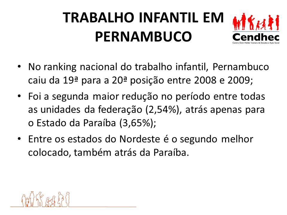No ranking nacional do trabalho infantil, Pernambuco caiu da 19ª para a 20ª posição entre 2008 e 2009; Foi a segunda maior redução no período entre todas as unidades da federação (2,54%), atrás apenas para o Estado da Paraíba (3,65%); Entre os estados do Nordeste é o segundo melhor colocado, também atrás da Paraíba.