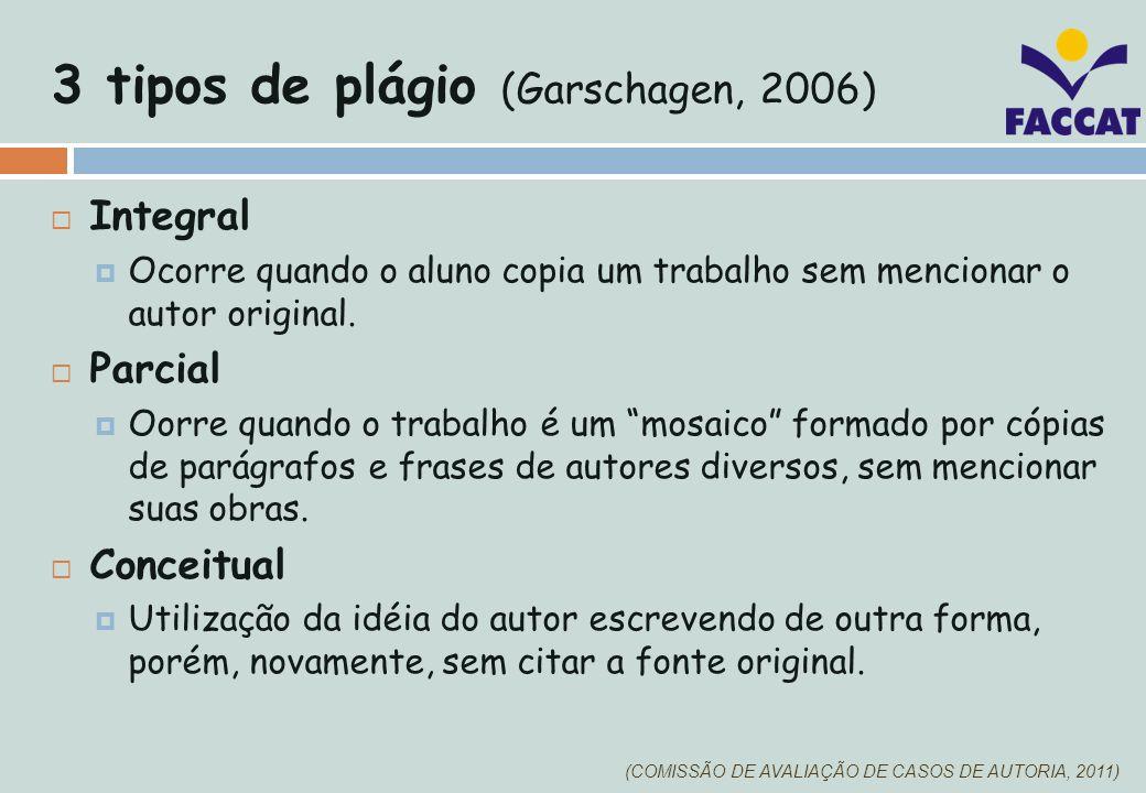 3 tipos de plágio (Garschagen, 2006) Integral Ocorre quando o aluno copia um trabalho sem mencionar o autor original. Parcial Oorre quando o trabalho
