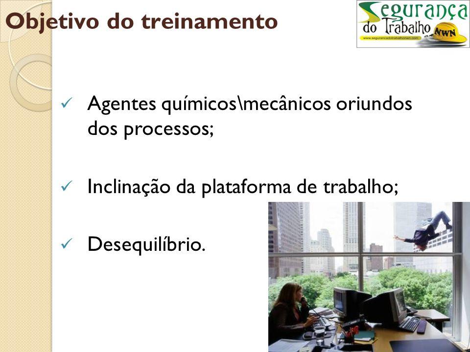 Agentes químicos\mecânicos oriundos dos processos; Inclinação da plataforma de trabalho; Desequilíbrio.