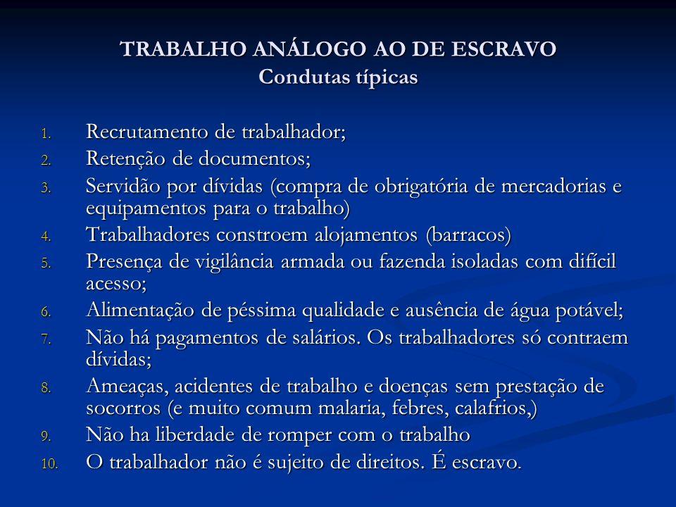 TRABALHO ANÁLOGO AO DE ESCRAVO Condutas típicas 1.