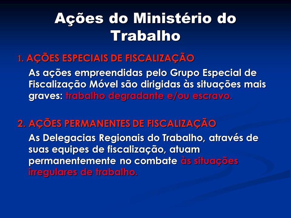 Ações do Ministério do Trabalho 1.