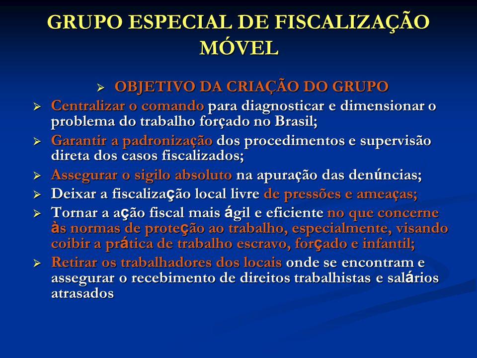 GRUPO ESPECIAL DE FISCALIZAÇÃO MÓVEL OBJETIVO DA CRIA Ç ÃO DO GRUPO OBJETIVO DA CRIA Ç ÃO DO GRUPO Centralizar o comando para diagnosticar e dimensionar o problema do trabalho for ç ado no Brasil; Centralizar o comando para diagnosticar e dimensionar o problema do trabalho for ç ado no Brasil; Garantir a padroniza ç ão dos procedimentos e supervisão direta dos casos fiscalizados; Garantir a padroniza ç ão dos procedimentos e supervisão direta dos casos fiscalizados; Assegurar o sigilo absoluto na apura ç ão das den ú ncias; Assegurar o sigilo absoluto na apura ç ão das den ú ncias; Deixar a fiscaliza ç ão local livre de pressões e amea ç as; Deixar a fiscaliza ç ão local livre de pressões e amea ç as; Tornar a a ç ão fiscal mais á gil e eficiente no que concerne à s normas de prote ç ão ao trabalho, especialmente, visando coibir a pr á tica de trabalho escravo, for ç ado e infantil; Tornar a a ç ão fiscal mais á gil e eficiente no que concerne à s normas de prote ç ão ao trabalho, especialmente, visando coibir a pr á tica de trabalho escravo, for ç ado e infantil; Retirar os trabalhadores dos locais onde se encontram e assegurar o recebimento de direitos trabalhistas e sal á rios atrasados Retirar os trabalhadores dos locais onde se encontram e assegurar o recebimento de direitos trabalhistas e sal á rios atrasados
