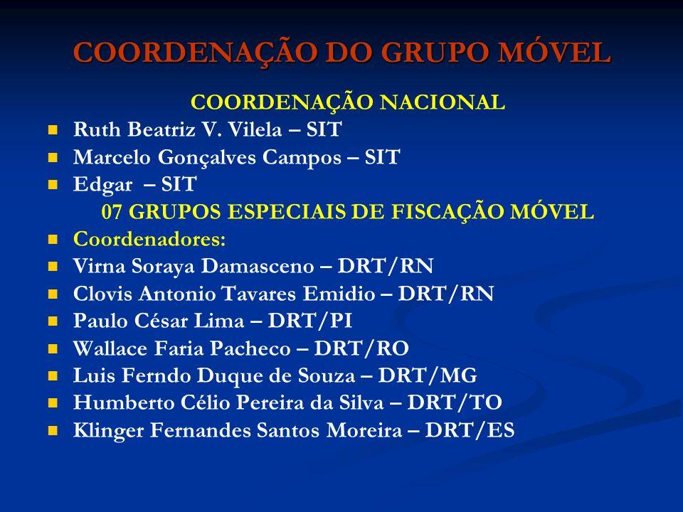 COORDENAÇÃO DO GRUPO MÓVEL COORDENAÇÃO NACIONAL Ruth Beatriz V.