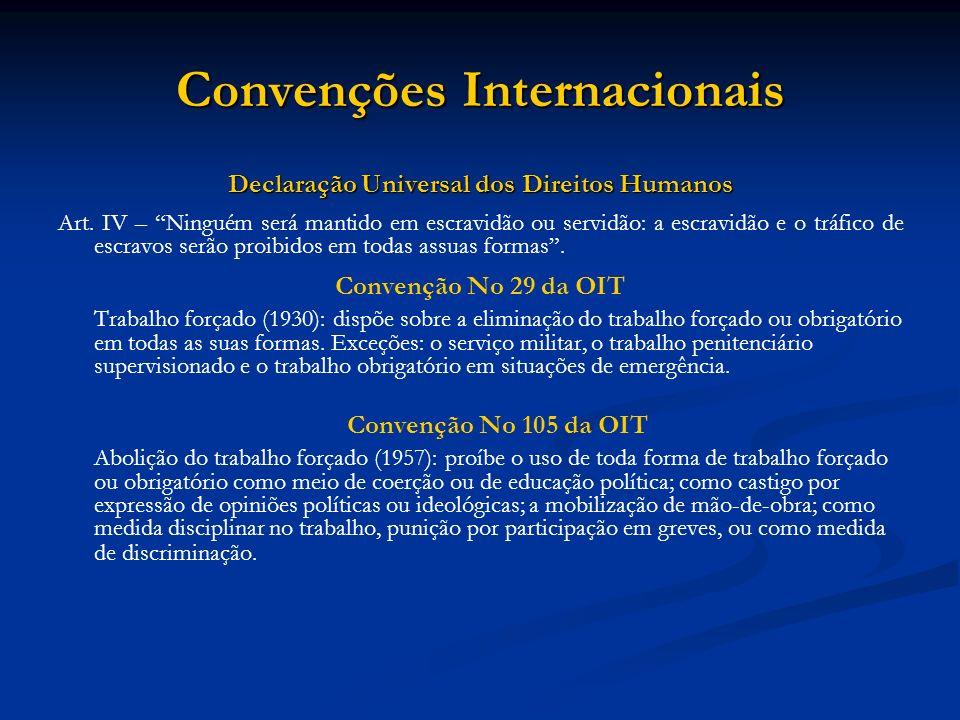 Convenções Internacionais Declaração Universal dos Direitos Humanos Art.