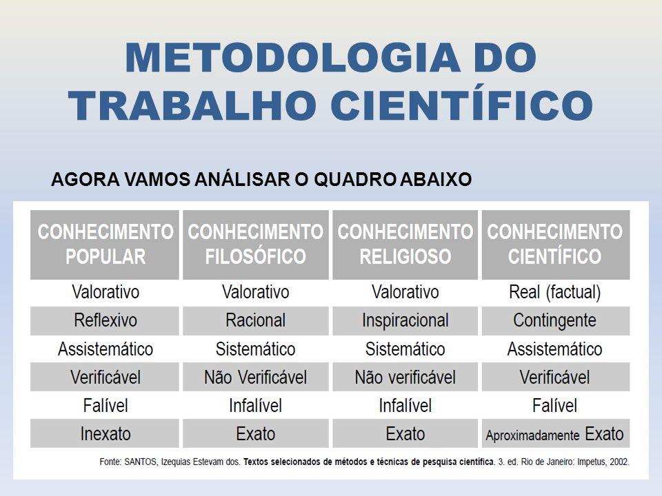 METODOLOGIA DO TRABALHO CIENTÍFICO AGORA VAMOS ANÁLISAR O QUADRO ABAIXO
