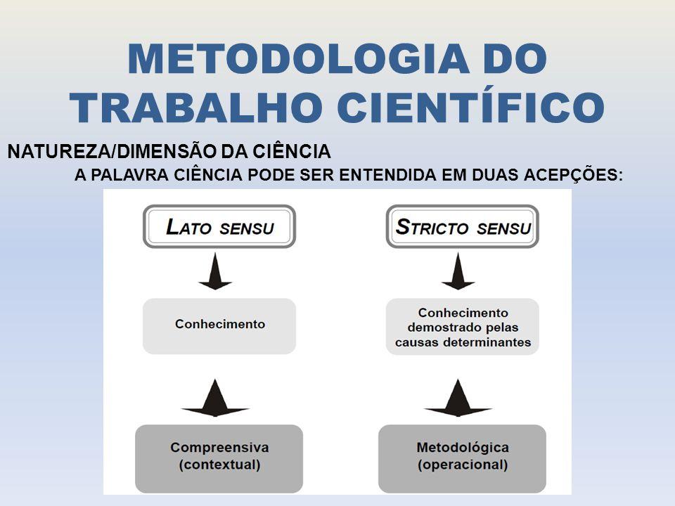 METODOLOGIA DO TRABALHO CIENTÍFICO NATUREZA/DIMENSÃO DA CIÊNCIA A PALAVRA CIÊNCIA PODE SER ENTENDIDA EM DUAS ACEPÇÕES: