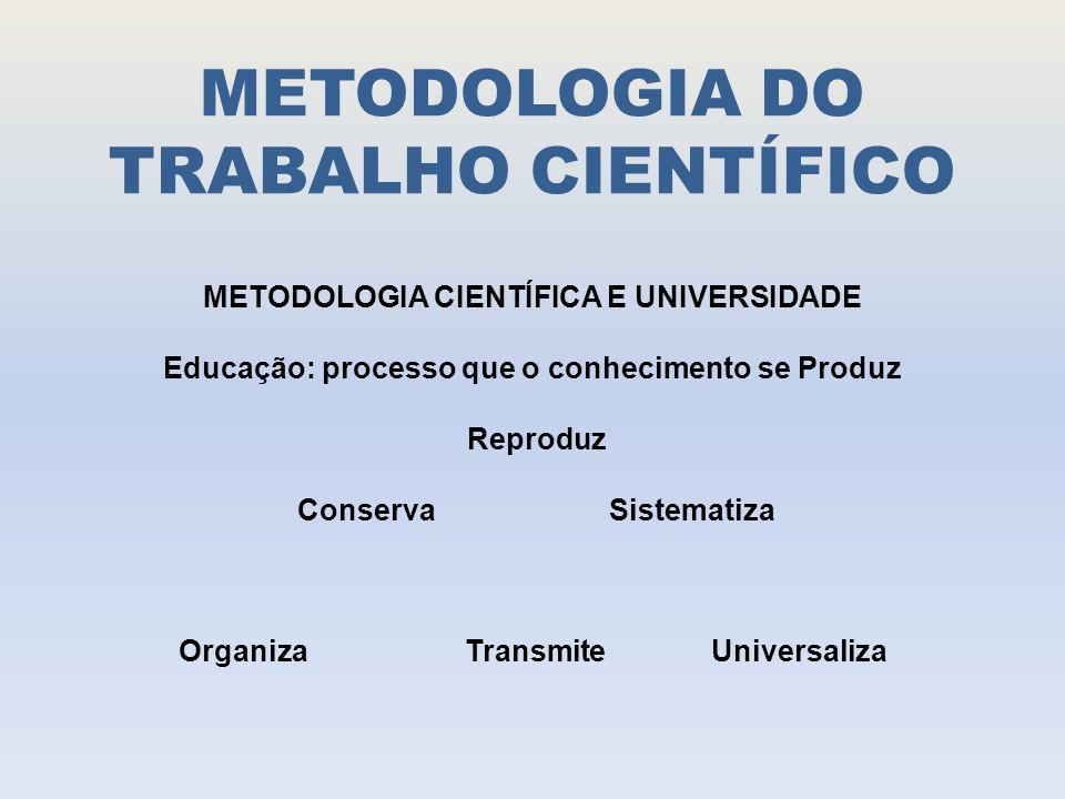 METODOLOGIA DO TRABALHO CIENTÍFICO METODOLOGIA CIENTÍFICA E UNIVERSIDADE Educação: processo que o conhecimento se Produz Reproduz ConservaSistematiza Organiza TransmiteUniversaliza