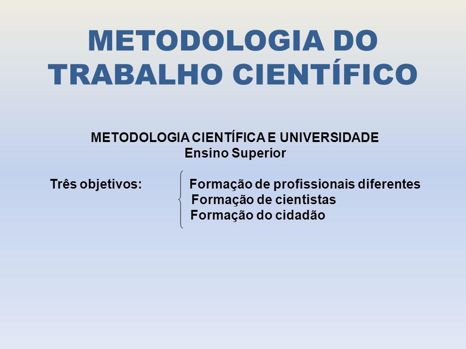 METODOLOGIA DO TRABALHO CIENTÍFICO METODOLOGIA CIENTÍFICA E UNIVERSIDADE Ensino Superior Três objetivos: Formação de profissionais diferentes Formação de cientistas Formação do cidadão