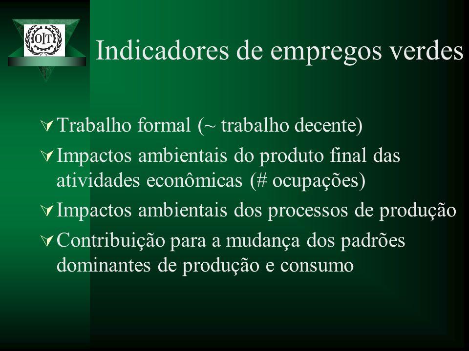 Indicadores de empregos verdes Trabalho formal (~ trabalho decente) Impactos ambientais do produto final das atividades econômicas (# ocupações) Impac