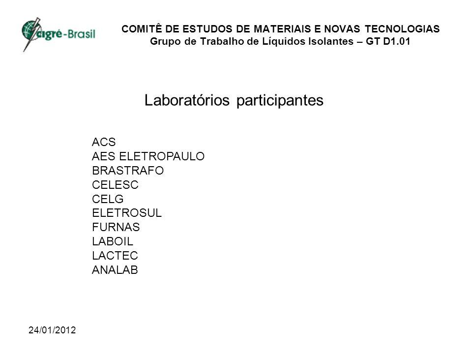 24/01/2012 COMITÊ DE ESTUDOS DE MATERIAIS E NOVAS TECNOLOGIAS Grupo de Trabalho de Líquidos Isolantes – GT D1.01 Laboratórios participantes ACS AES EL