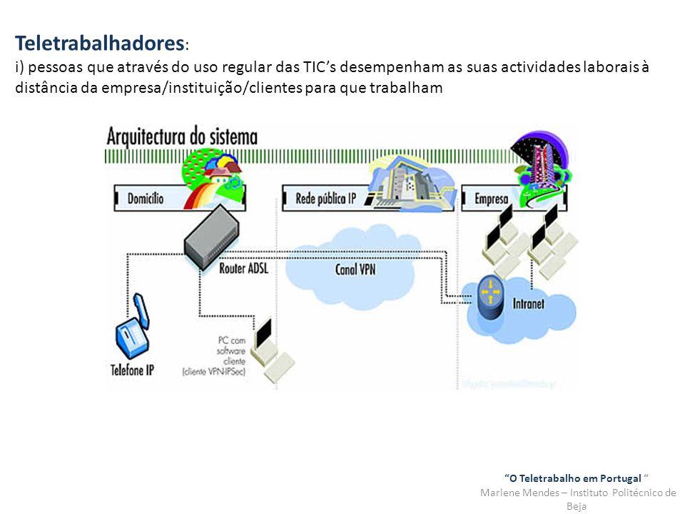 O Teletrabalho em Portugal Marlene Mendes – Instituto Politécnico de Beja ii) as suas funções são processadas a partir… … do domicílio (teletrabalho domiciliário) …do telecentro, escritório de retaguarda ou call-center (teletrabalho agregado) … em constante mobilidade e consequente alternância dos locais de trabalho (teletrabalho móvel)