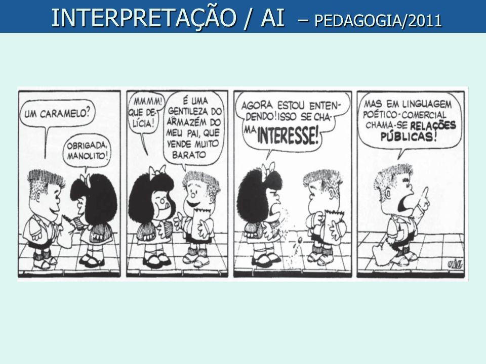 INTERPRETAÇÃO / AI – PEDAGOGIA/2011 INTERPRETAÇÃO / AI – PEDAGOGIA/2011