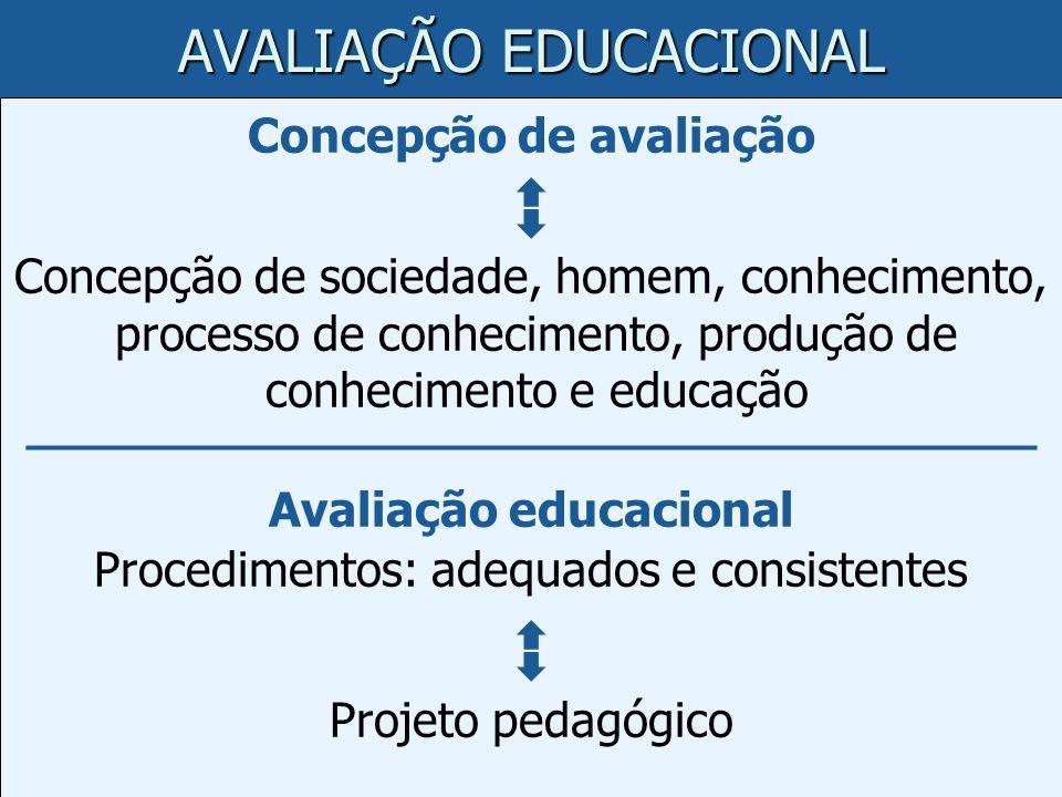 Concepção de avaliação Concepção de sociedade, homem, conhecimento, processo de conhecimento, produção de conhecimento e educação ____________________