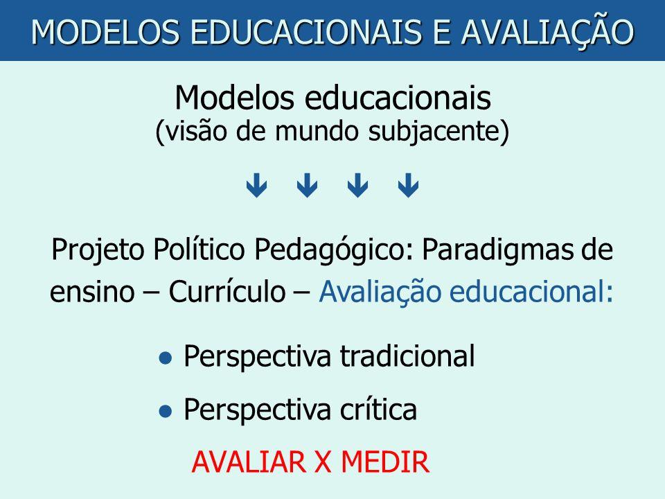 MODELOS EDUCACIONAIS E AVALIAÇÃO Modelos educacionais (visão de mundo subjacente) Projeto Político Pedagógico: Paradigmas de ensino – Currículo – Aval