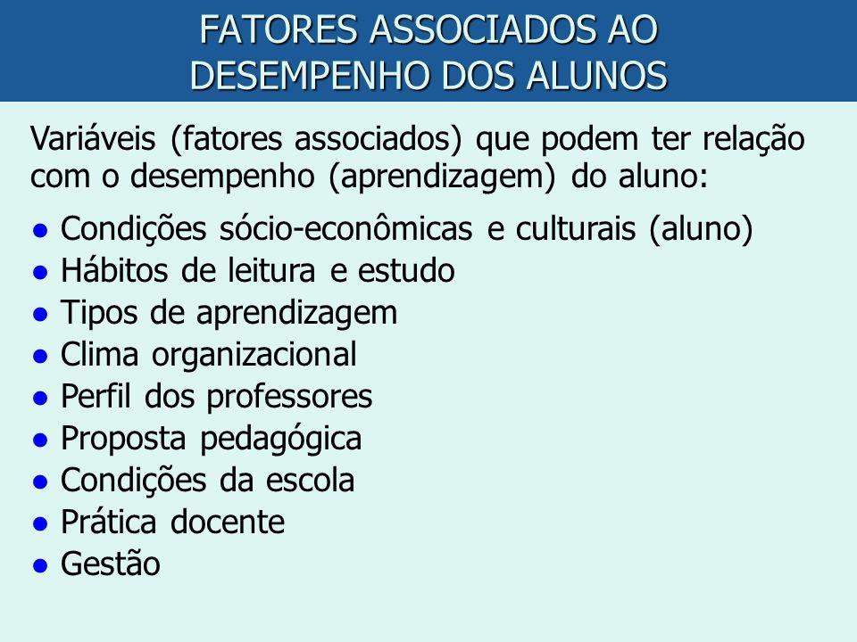 FATORES ASSOCIADOS AO DESEMPENHO DOS ALUNOS Variáveis (fatores associados) que podem ter relação com o desempenho (aprendizagem) do aluno: Condições s