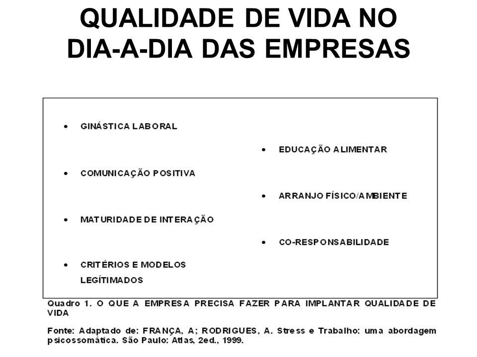 QUALIDADE DE VIDA NO DIA-A-DIA DAS EMPRESAS