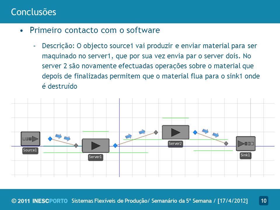 © 2011 Conclusões Primeiro contacto com o software –Descrição: O objecto source1 vai produzir e enviar material para ser maquinado no server1, que por sua vez envia par o server dois.