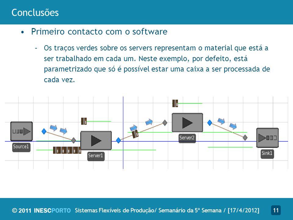 © 2011 Conclusões Primeiro contacto com o software –Os traços verdes sobre os servers representam o material que está a ser trabalhado em cada um.