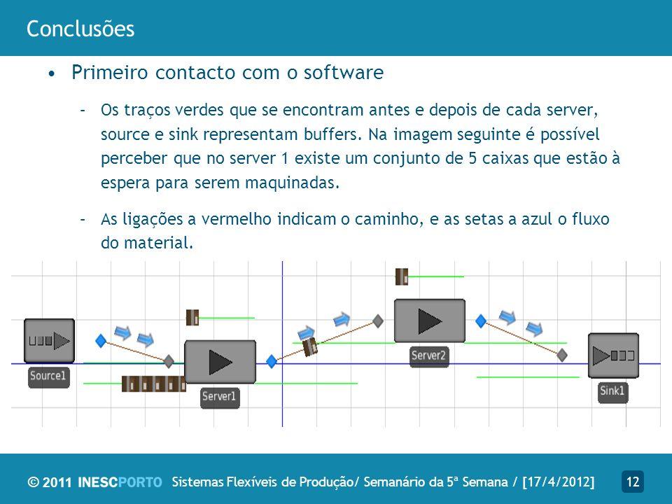 © 2011 Conclusões Primeiro contacto com o software –Os traços verdes que se encontram antes e depois de cada server, source e sink representam buffers.