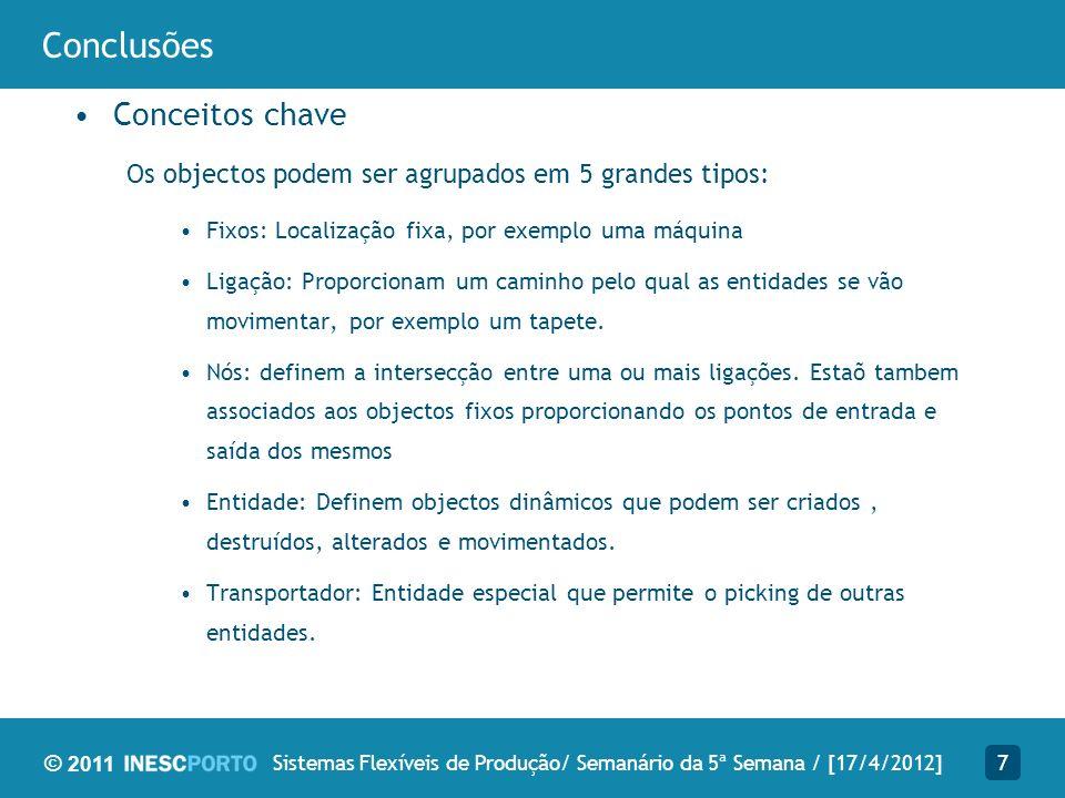 © 2011 Conclusões Lista de objectos que podem ser encontrados na biblioteca standard do software Simio e respectiva descrição: 8Sistemas Flexíveis de Produção/ Semanário da 5ª Semana / [17/4/2012]