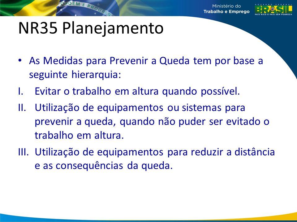 NR35 Planejamento As Medidas para Prevenir a Queda tem por base a seguinte hierarquia: I.Evitar o trabalho em altura quando possível.