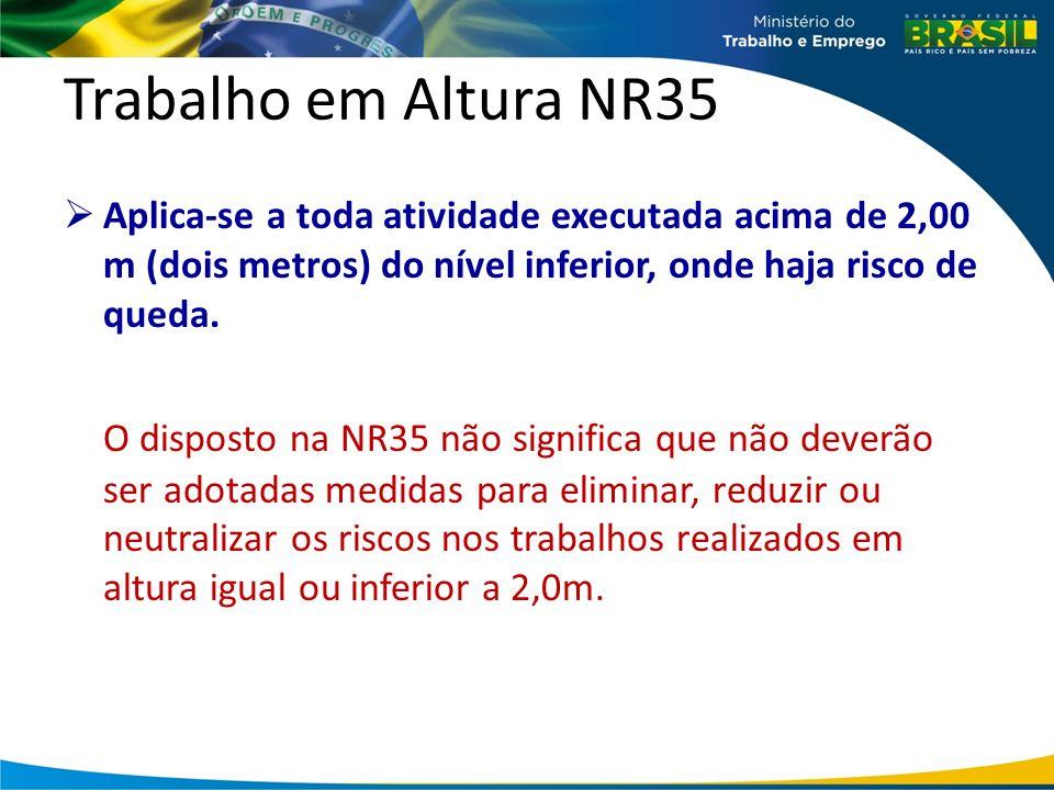 Trabalho em Altura NR35 Aplica-se a toda atividade executada acima de 2,00 m (dois metros) do nível inferior, onde haja risco de queda.