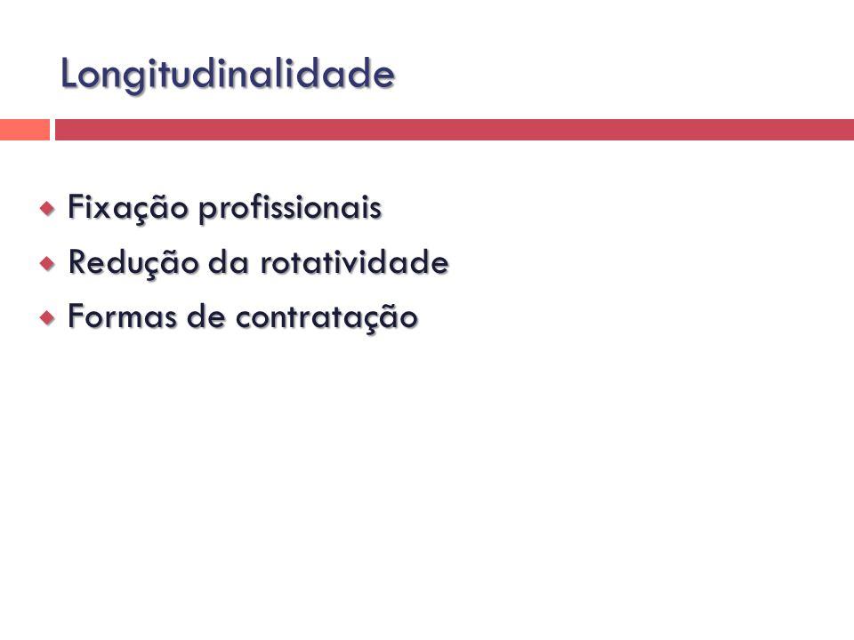 Longitudinalidade Fixação profissionais Fixação profissionais Redução da rotatividade Redução da rotatividade Formas de contratação Formas de contrata