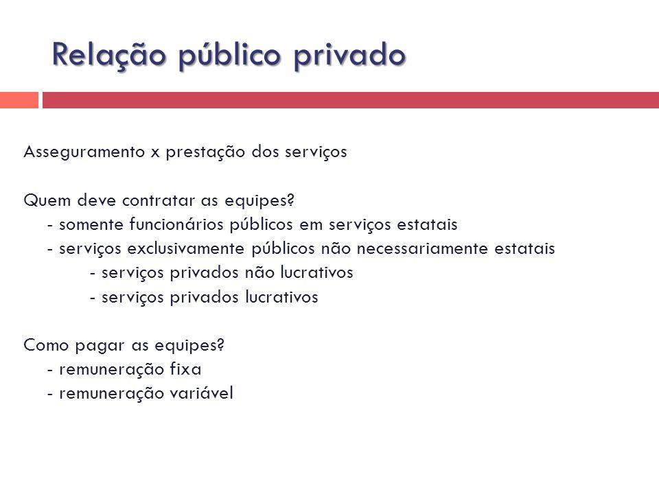 Asseguramento x prestação dos serviços Quem deve contratar as equipes? - somente funcionários públicos em serviços estatais - serviços exclusivamente