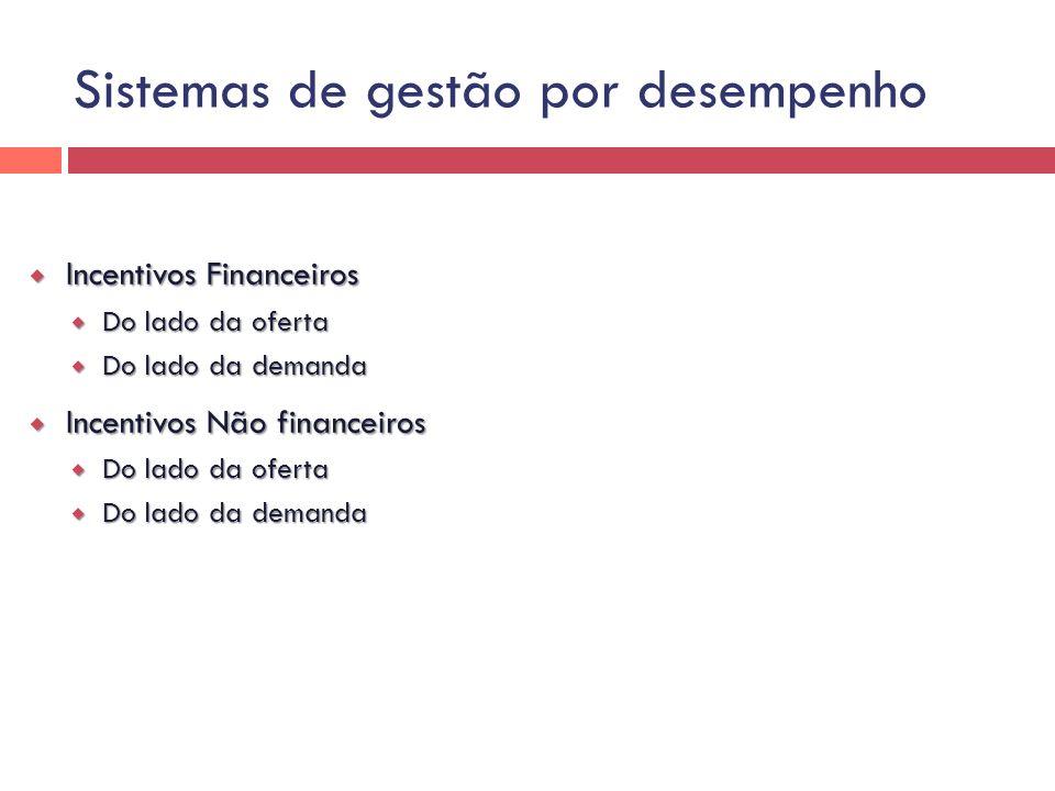 Incentivos Financeiros Incentivos Financeiros Do lado da oferta Do lado da oferta Do lado da demanda Do lado da demanda Incentivos Não financeiros Inc