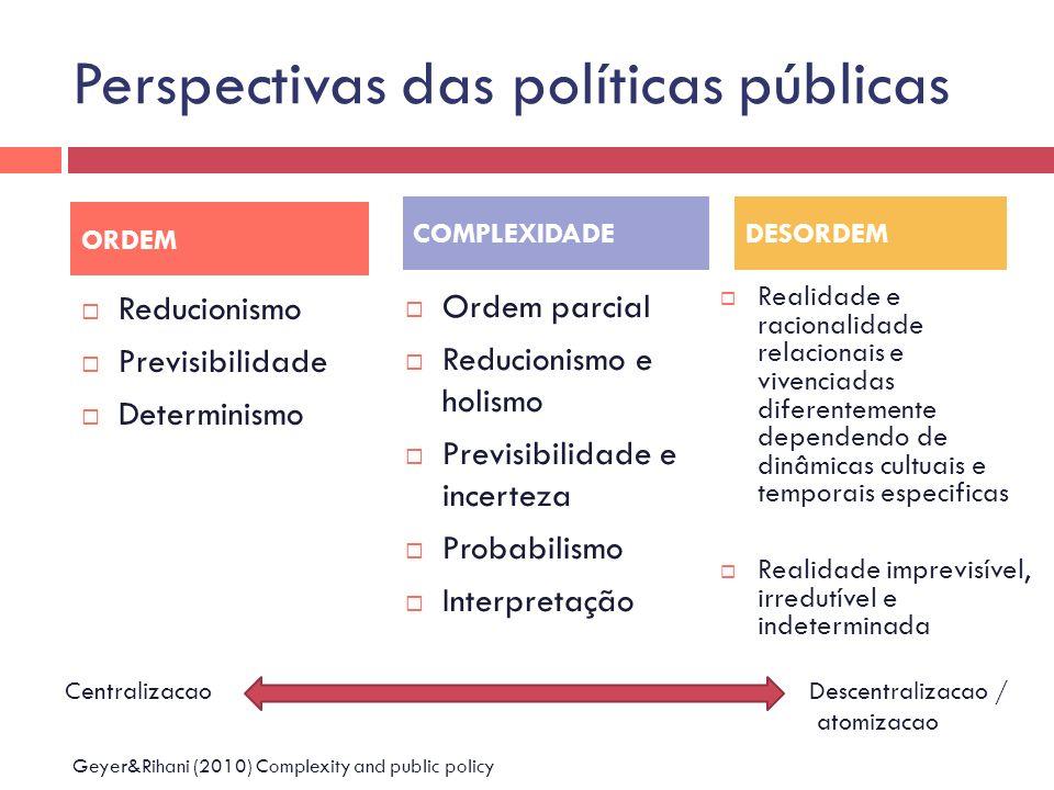 Perspectivas das políticas públicas Reducionismo Previsibilidade Determinismo Ordem parcial Reducionismo e holismo Previsibilidade e incerteza Probabi