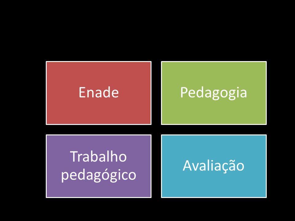 EnadePedagogia Trabalho pedagógico Avaliação