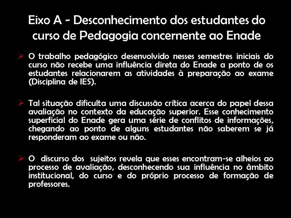 Eixo A - Desconhecimento dos estudantes do curso de Pedagogia concernente ao Enade O trabalho pedagógico desenvolvido nesses semestres iniciais do cur