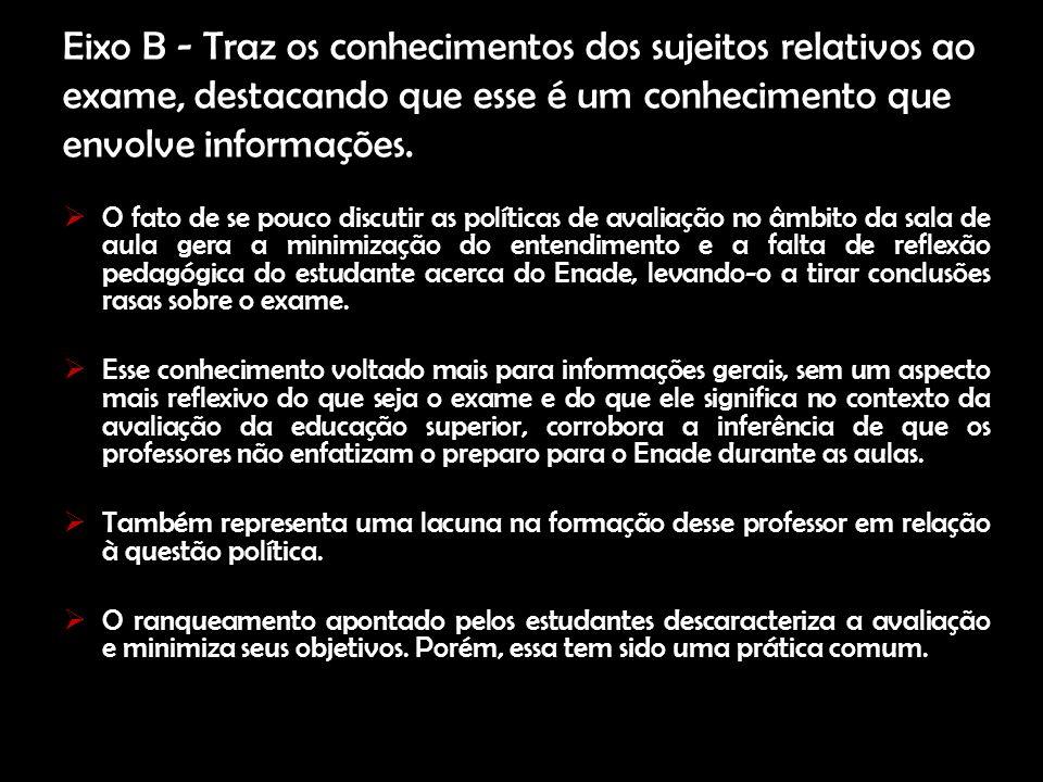 Eixo B - Traz os conhecimentos dos sujeitos relativos ao exame, destacando que esse é um conhecimento que envolve informações. O fato de se pouco disc