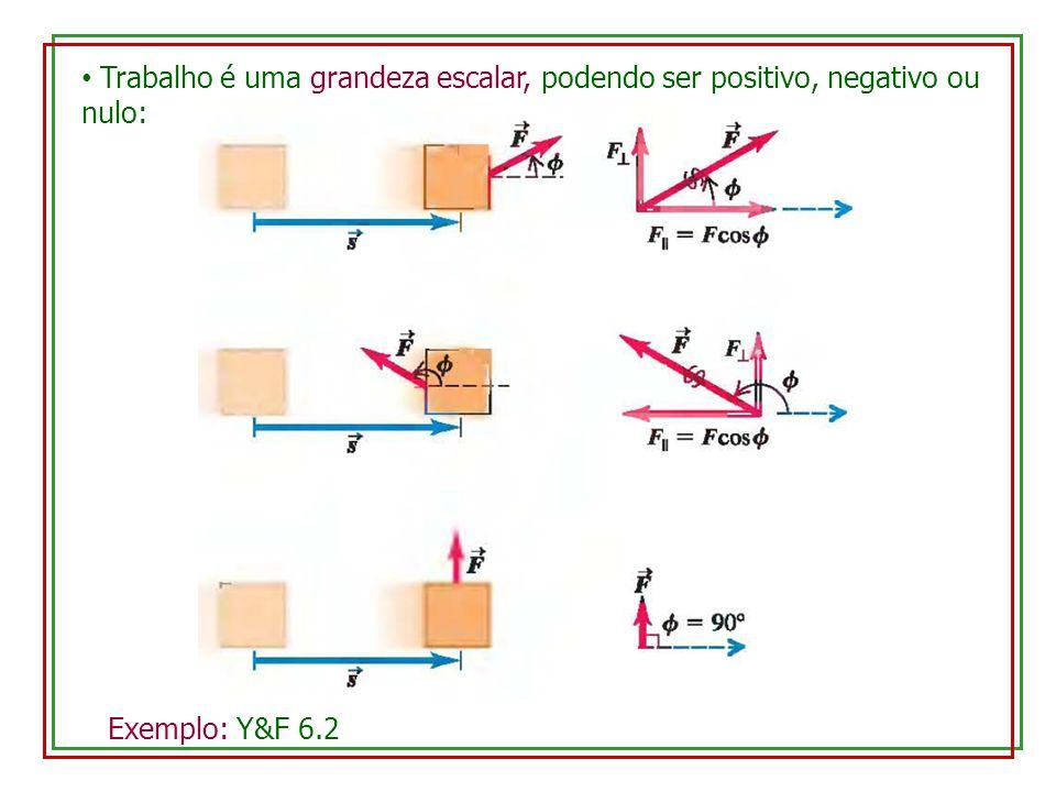 Trabalho é uma grandeza escalar, podendo ser positivo, negativo ou nulo: Exemplo: Y&F 6.2