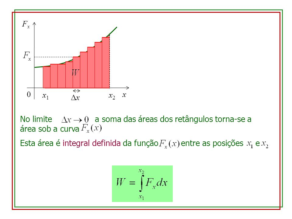 x FxFx 0 x1x1 x2x2 No limite a soma das áreas dos retângulos torna-se a área sob a curva ΔxΔx Esta área é integral definida da função entre as posições e