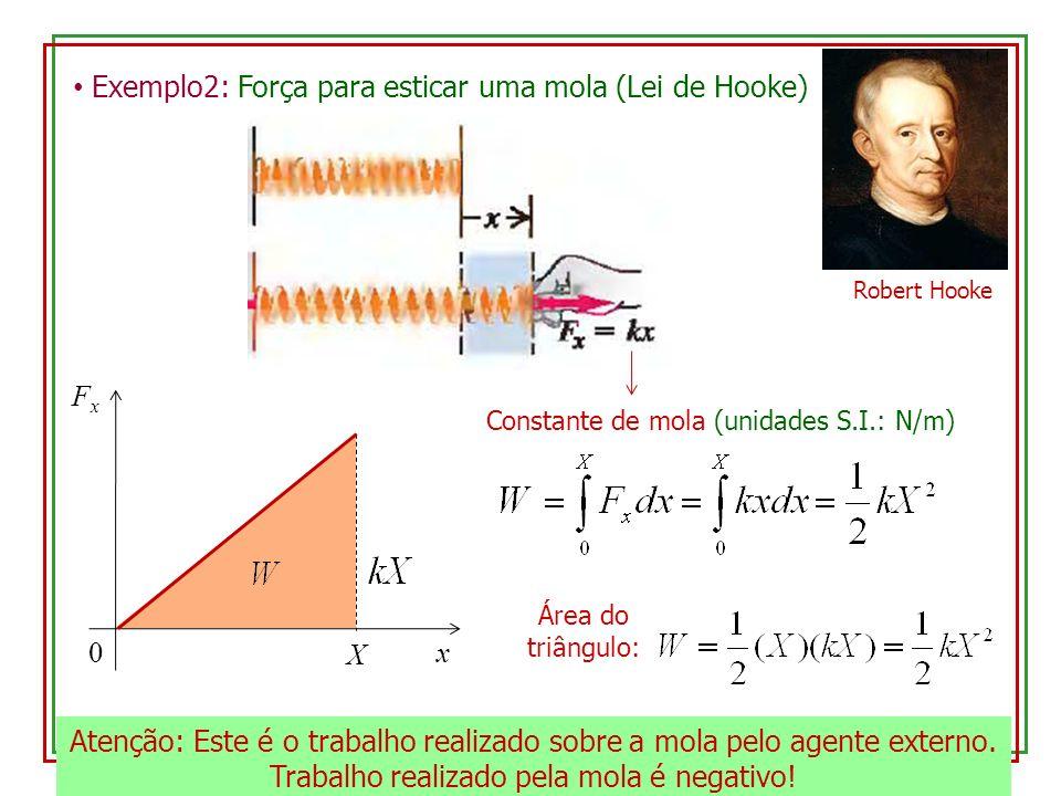 Exemplo2: Força para esticar uma mola (Lei de Hooke) x FxFx 0 X Robert Hooke Constante de mola (unidades S.I.: N/m) Área do triângulo: Atenção: Este é o trabalho realizado sobre a mola pelo agente externo.