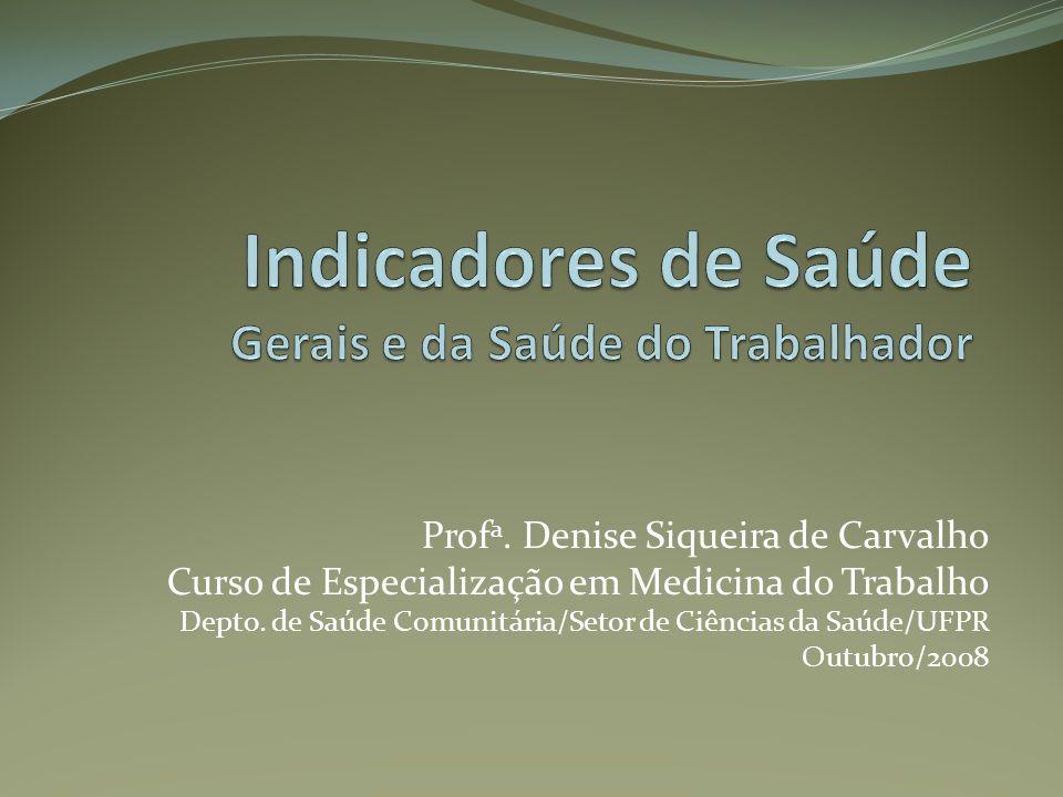 Prof a.Denise Siqueira de Carvalho Curso de Especialização em Medicina do Trabalho Depto.