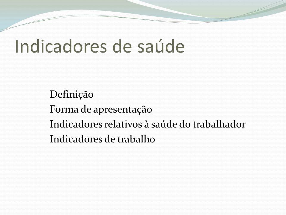 Indicadores de saúde Definição Forma de apresentação Indicadores relativos à saúde do trabalhador Indicadores de trabalho