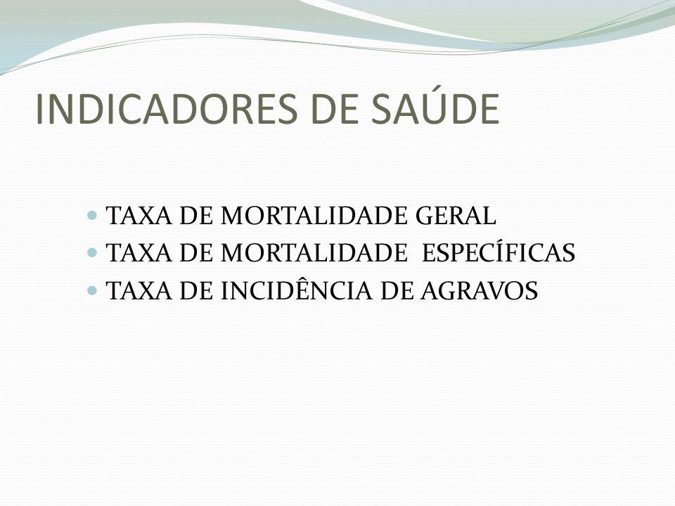 INDICADORES DE SAÚDE TAXA DE MORTALIDADE GERAL TAXA DE MORTALIDADE ESPECÍFICAS TAXA DE INCIDÊNCIA DE AGRAVOS