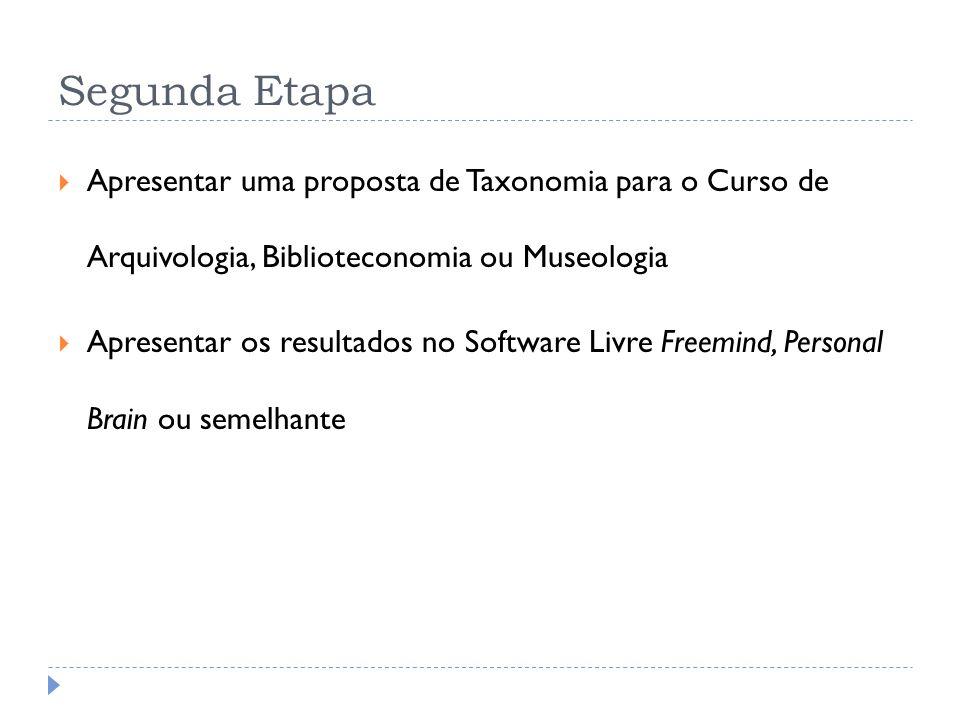 Segunda Etapa Apresentar uma proposta de Taxonomia para o Curso de Arquivologia, Biblioteconomia ou Museologia Apresentar os resultados no Software Li