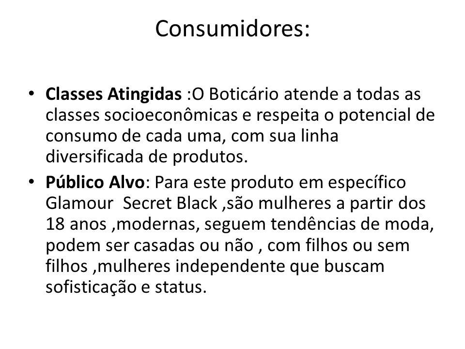 Consumidores: Classes Atingidas :O Boticário atende a todas as classes socioeconômicas e respeita o potencial de consumo de cada uma, com sua linha di