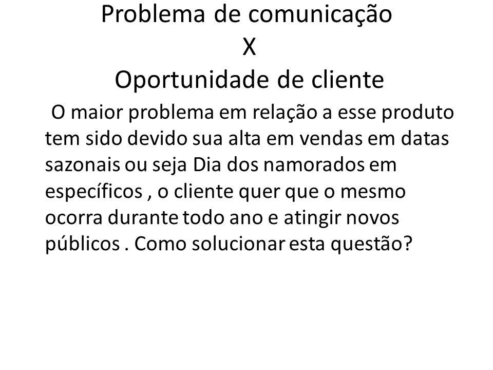 Problema de comunicação X Oportunidade de cliente O maior problema em relação a esse produto tem sido devido sua alta em vendas em datas sazonais ou s