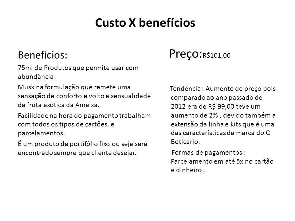 Custo X benefícios Preço: R$101,00 Tendência : Aumento de preço pois comparado ao ano passado de 2012 era de R$ 99,00 teve um aumento de 2%, devido ta